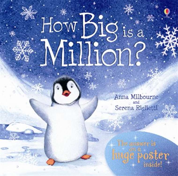 Image result for how big is a million