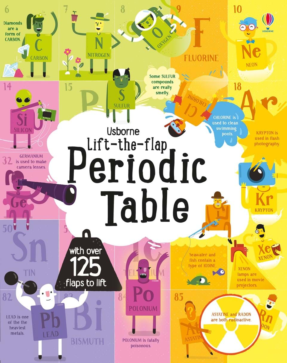 Lift the flap periodic table at usborne books at home lift the flap periodic table gamestrikefo Gallery